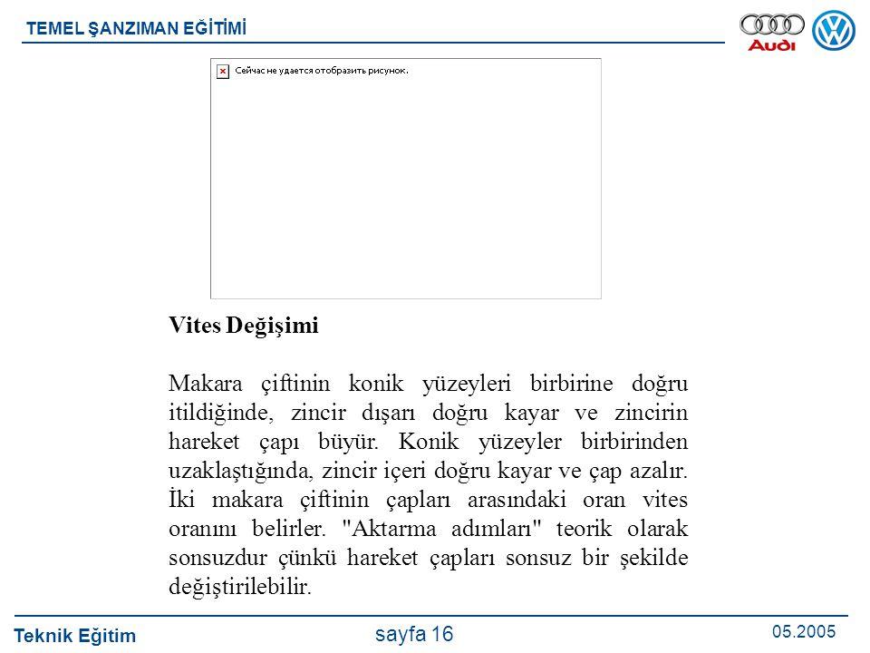 Teknik Eğitim 05.2005 sayfa 16 TEMEL ŞANZIMAN EĞİTİMİ Vites Değişimi Makara çiftinin konik yüzeyleri birbirine doğru itildiğinde, zincir dışarı doğru