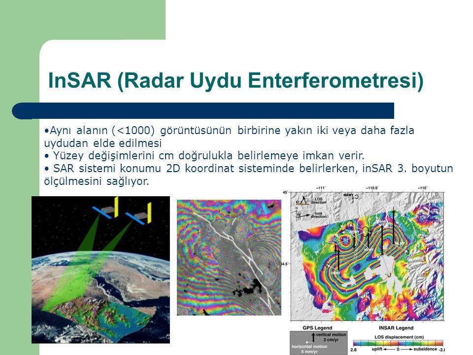 InSAR (Radar Uydu Enterferometresi) Aynı alanın (<1000) görüntüsünün birbirine yakın iki veya daha fazla uydudan elde edilmesi Yüzey değişimlerini cm