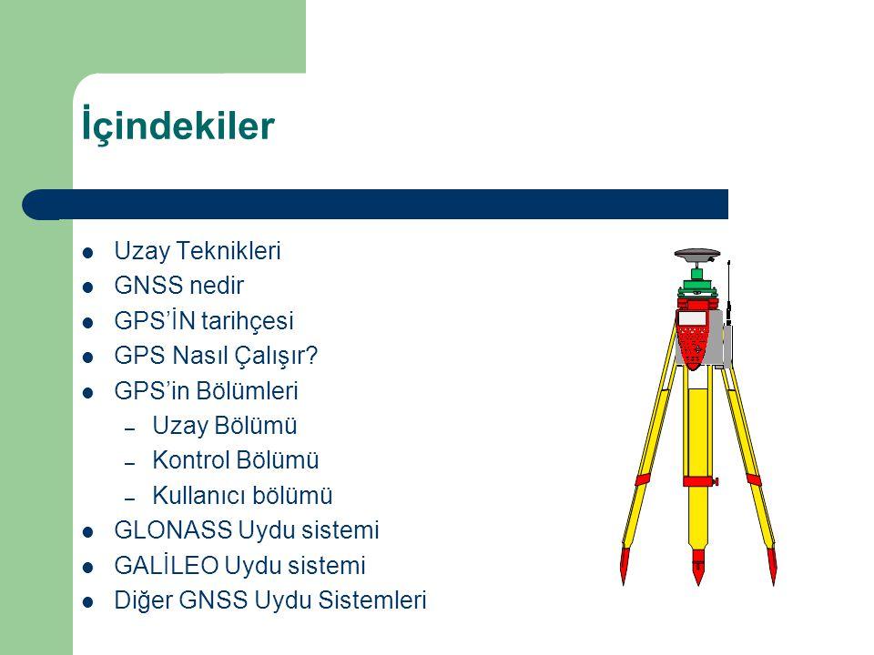Uzay Teknikleri GNSS nedir GPS'İN tarihçesi GPS Nasıl Çalışır? GPS'in Bölümleri – Uzay Bölümü – Kontrol Bölümü – Kullanıcı bölümü GLONASS Uydu sistemi