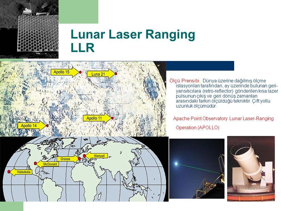 Lunar Laser Ranging LLR Ölçü Prensibi: Dünya üzerine dağılmış ölçme istasyonları tarafından, ay üzerinde bulunan geri- yansıtıcılara (retro-reflector)