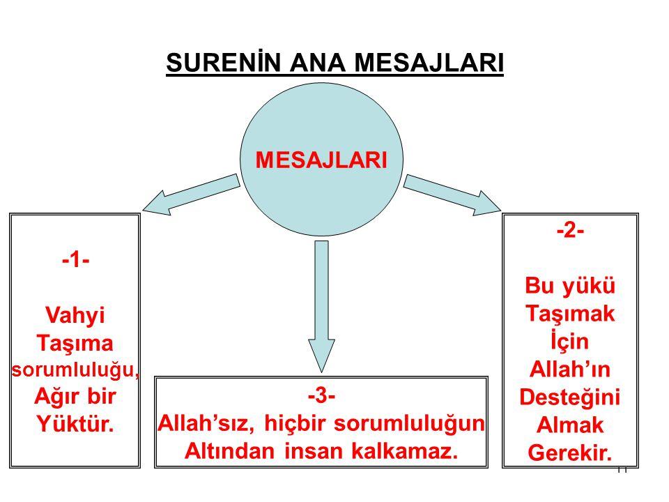 11 -1- Vahyi Taşıma sorumluluğu, Ağır bir Yüktür. -2- Bu yükü Taşımak İçin Allah'ın Desteğini Almak Gerekir. MESAJLARI -3- Allah'sız, hiçbir sorumlulu