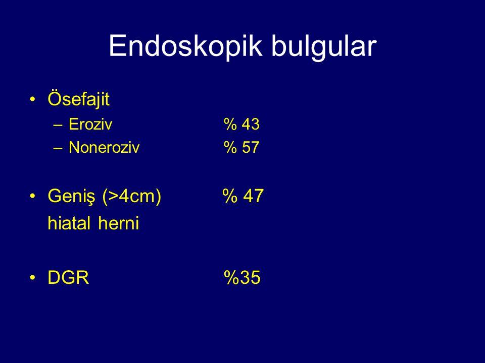 Endoskopik bulgular Ösefajit –Eroziv% 43 –Noneroziv% 57 Geniş (>4cm) % 47 hiatal herni DGR%35