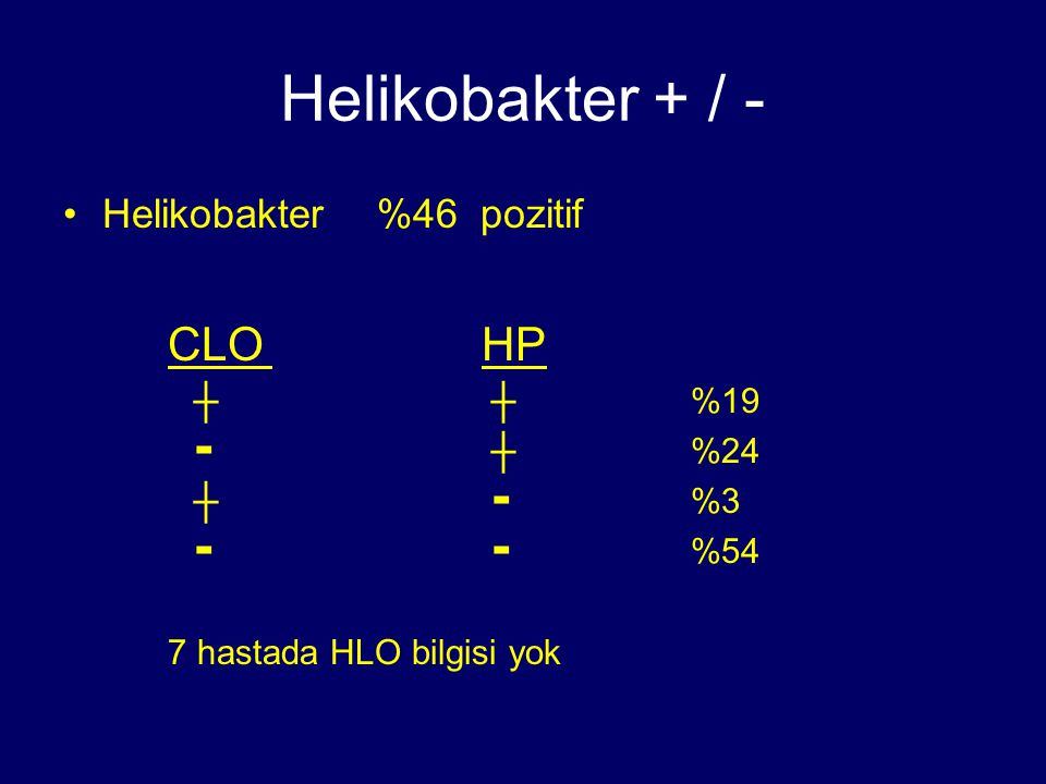 Helikobakter + / - Helikobakter %46 pozitif CLOHP ┼ ┼%19 ▬ ┼%24 ┼ ▬ %3 ▬ ▬ %54 7 hastada HLO bilgisi yok