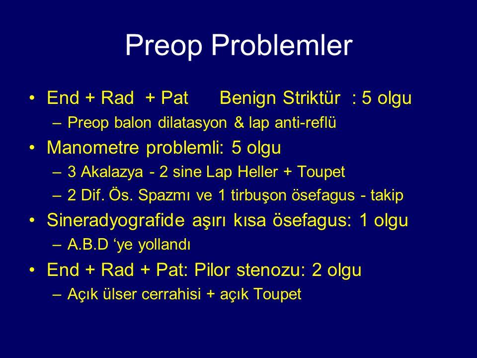 Preop Problemler End + Rad + PatBenign Striktür : 5 olgu –Preop balon dilatasyon & lap anti-reflü Manometre problemli: 5 olgu –3 Akalazya - 2 sine Lap