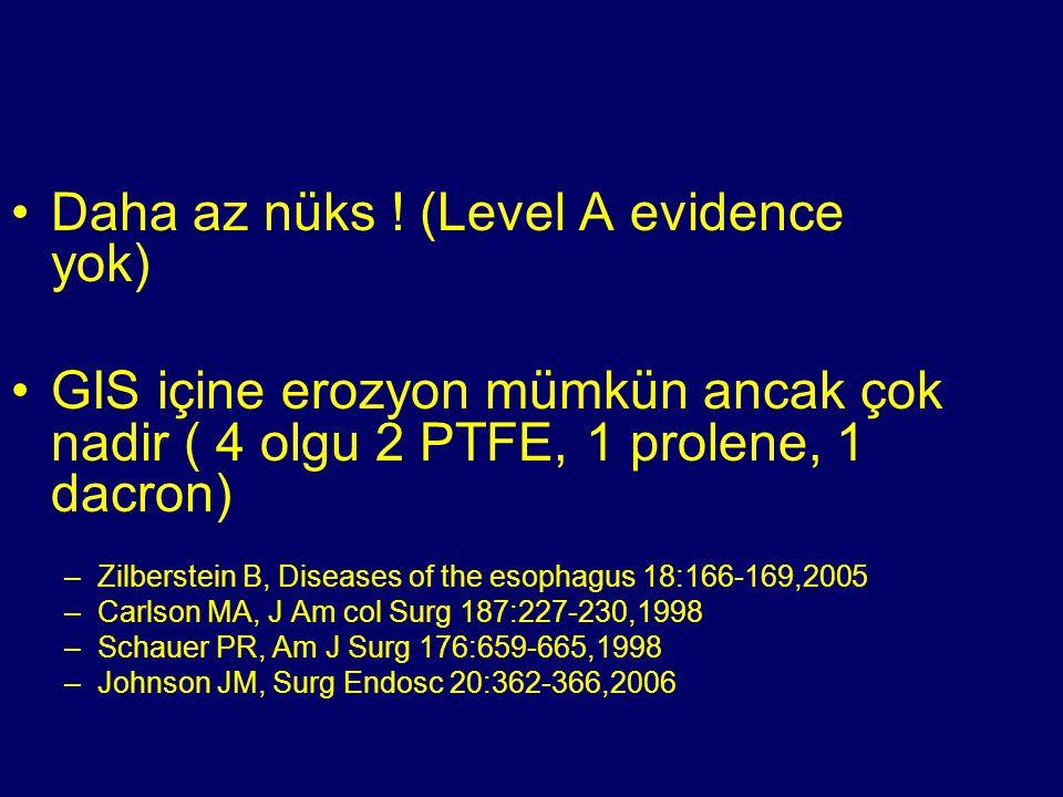 Daha az nüks ! (Level A evidence yok) GIS içine erozyon mümkün ancak çok nadir ( 4 olgu 2 PTFE, 1 prolene, 1 dacron) –Zilberstein B, Diseases of the e