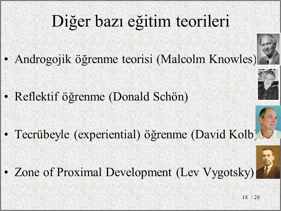 Androgojik öğrenme teorisi (Malcolm Knowles) Reflektif öğrenme (Donald Schön) Tecrübeyle (experiential) öğrenme (David Kolb) Zone of Proximal Developm
