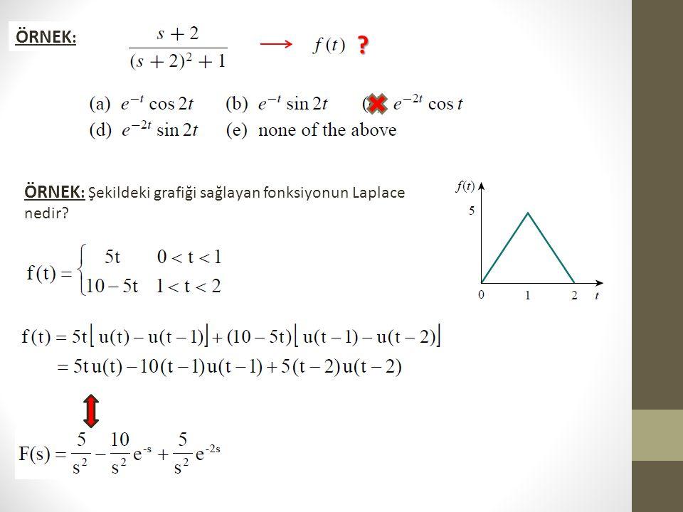 ? ÖRNEK : Şekildeki grafiği sağlayan fonksiyonun Laplace nedir?