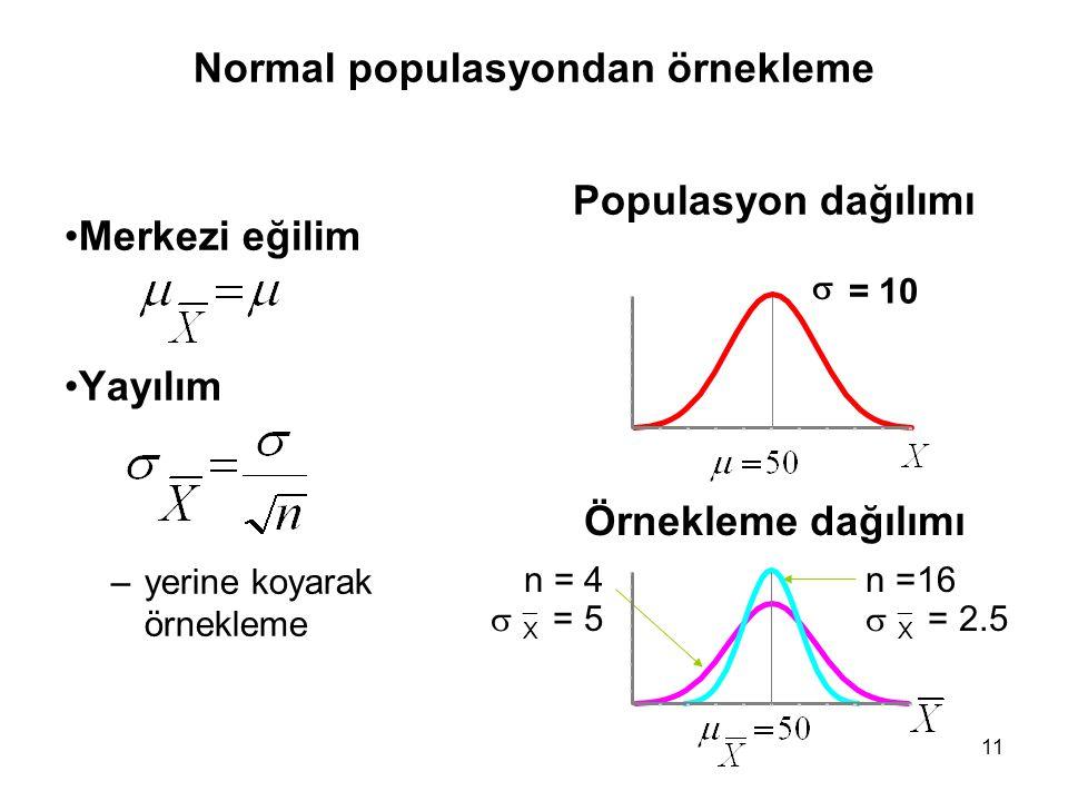 11 Normal populasyondan örnekleme Merkezi eğilim Yayılım –yerine koyarak örnekleme Populasyon dağılımı Örnekleme dağılımı n =16   X = 2.5 n = 4   X = 5   = 10