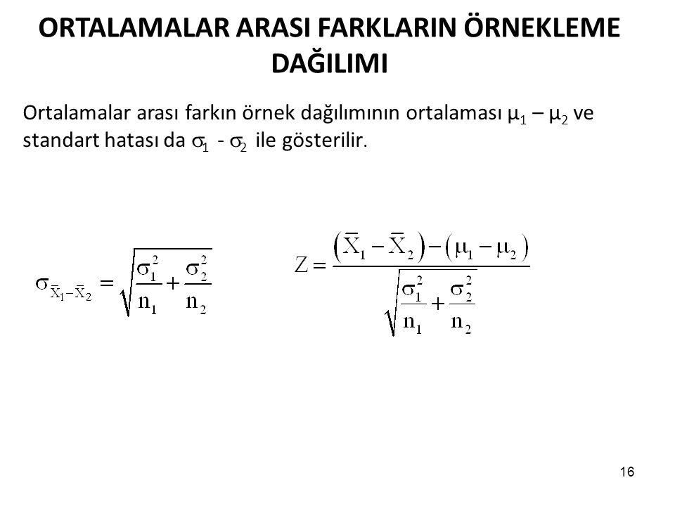 16 ORTALAMALAR ARASI FARKLARIN ÖRNEKLEME DAĞILIMI Ortalamalar arası farkın örnek dağılımının ortalaması μ 1 – μ 2 ve standart hatası da  1 -  2 ile gösterilir.