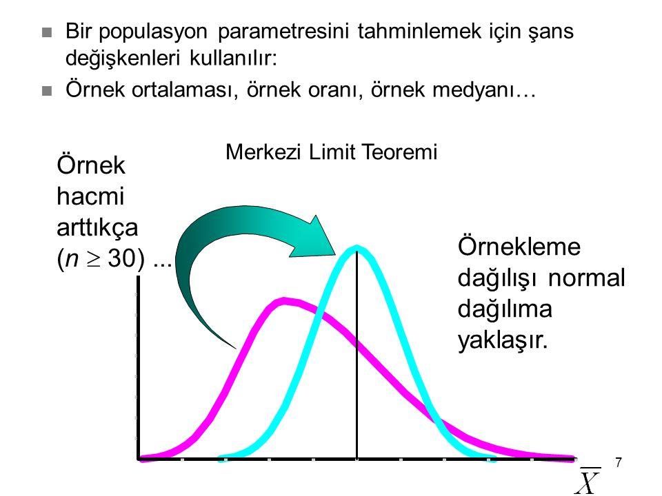 7 Bir populasyon parametresini tahminlemek için şans değişkenleri kullanılır: Örnek ortalaması, örnek oranı, örnek medyanı… Örnek hacmi arttıkça (n  30)...