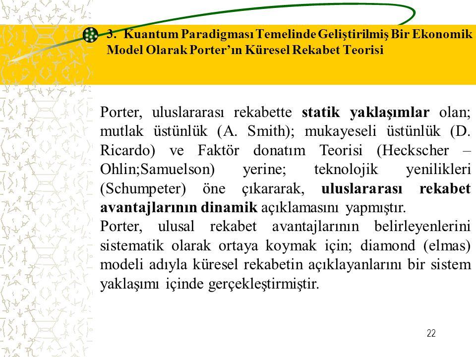 22 3. Kuantum Paradigması Temelinde Geliştirilmiş Bir Ekonomik Model Olarak Porter'ın Küresel Rekabet Teorisi Porter, uluslararası rekabette statik ya