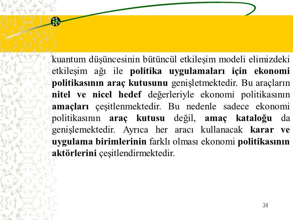 34 kuantum düşüncesinin bütüncül etkileşim modeli elimizdeki etkileşim ağı ile politika uygulamaları için ekonomi politikasının araç kutusunu genişlet