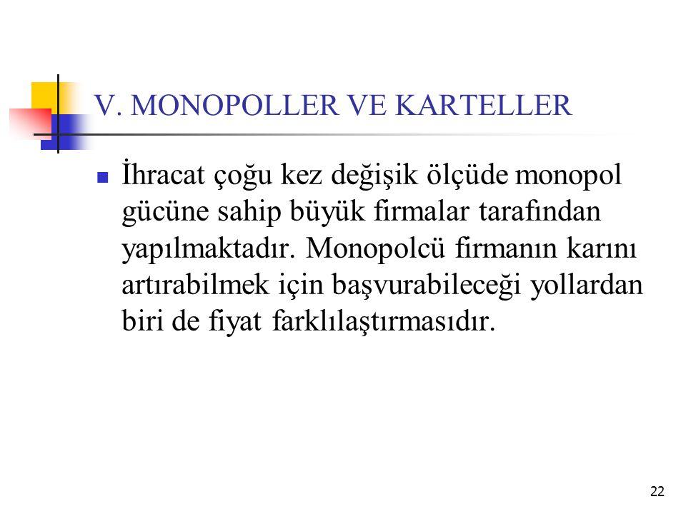 V. MONOPOLLER VE KARTELLER İhracat çoğu kez değişik ölçüde monopol gücüne sahip büyük firmalar tarafından yapılmaktadır. Monopolcü firmanın karını art