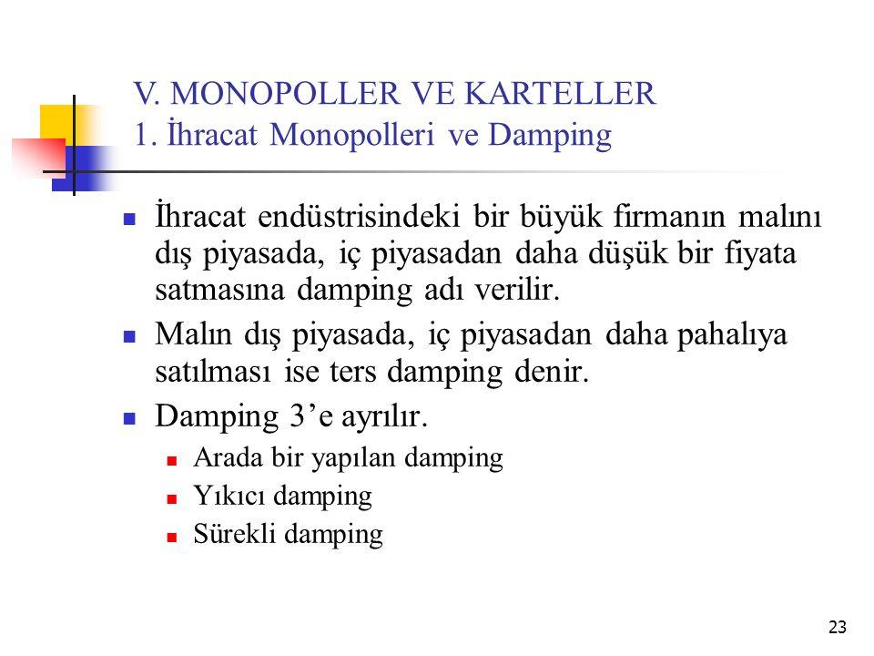 23 V. MONOPOLLER VE KARTELLER 1. İhracat Monopolleri ve Damping İhracat endüstrisindeki bir büyük firmanın malını dış piyasada, iç piyasadan daha düşü