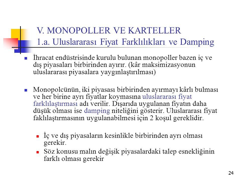 24 V. MONOPOLLER VE KARTELLER 1.a. Uluslararası Fiyat Farklılıkları ve Damping İhracat endüstrisinde kurulu bulunan monopoller bazen iç ve dış piyasal