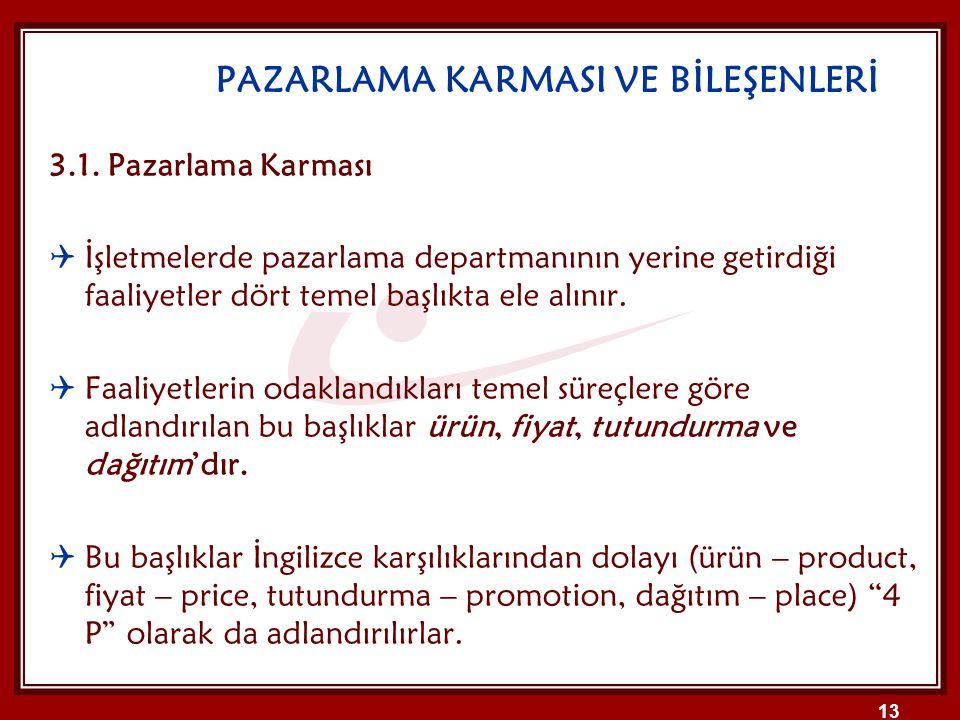 PAZARLAMA KARMASI VE BİLEŞENLERİ 3.1.
