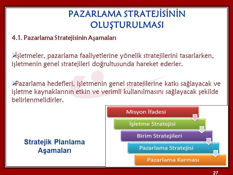 PAZARLAMA STRATEJİSİNİN OLUŞTURULMASI 4.1.