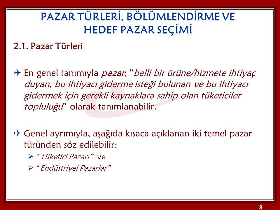 PAZAR TÜRLERİ, BÖLÜMLENDİRME VE HEDEF PAZAR SEÇİMİ 2.1.