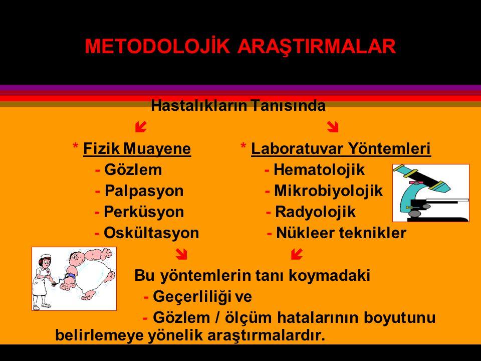 METODOLOJİK ARAŞTIRMALAR Hastalıkların Tanısında   * Fizik Muayene * Laboratuvar Yöntemleri - Gözlem - Hematolojik - Palpasyon - Mikrobiyolojik - Perküsyon - Radyolojik - Oskültasyon - Nükleer teknikler   Bu yöntemlerin tanı koymadaki - Geçerliliği ve - Gözlem / ölçüm hatalarının boyutunu belirlemeye yönelik araştırmalardır.