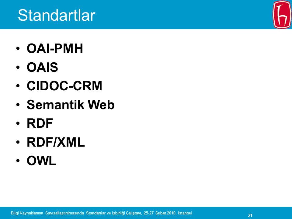 21 Bilgi Kaynaklarının Sayısallaştırılmasında Standartlar ve İşbirliği Çalıştayı, 25-27 Şubat 2010, İstanbul Standartlar OAI-PMH OAIS CIDOC-CRM Semant