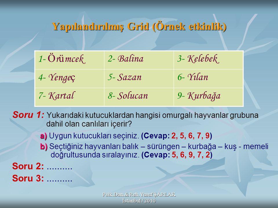 Psik.Dan.& Reh.Yusuf ŞARLAK İstanbul / 2010 Yapılandırılmış Grid (Örnek etkinlik) Soru 1: Yukarıdaki kutucuklardan hangisi omurgalı hayvanlar grubuna