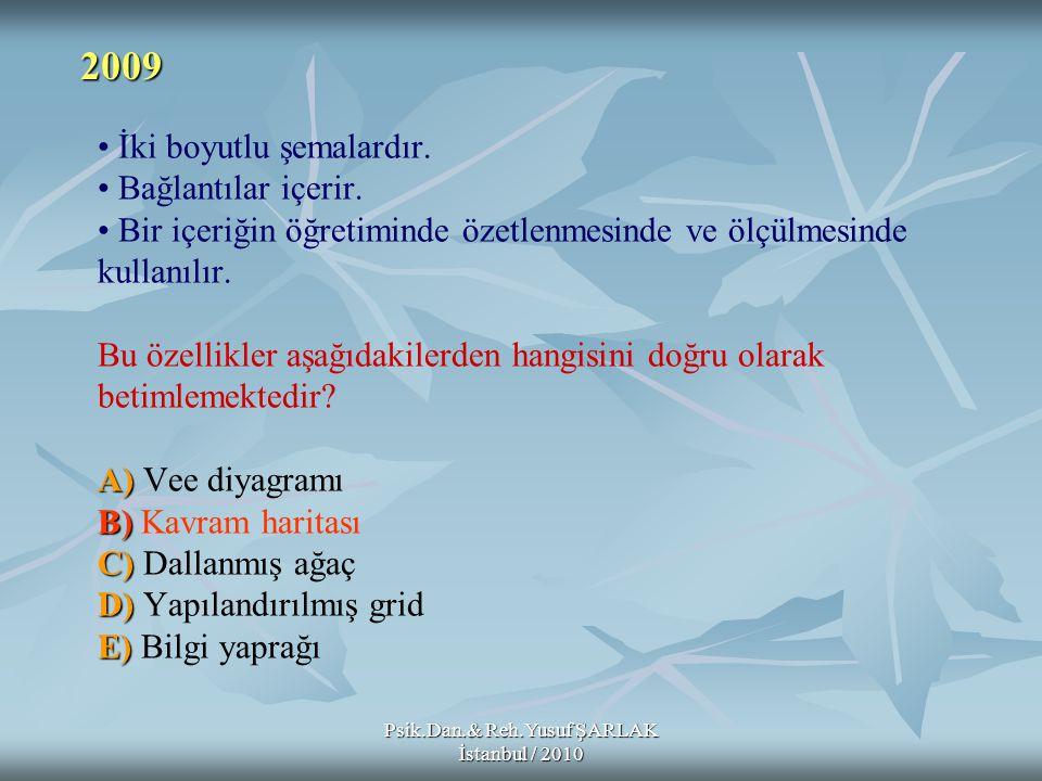 Psik.Dan.& Reh.Yusuf ŞARLAK İstanbul / 2010 A) B) C) D) E) İki boyutlu şemalardır. Bağlantılar içerir. Bir içeriğin öğretiminde özetlenmesinde ve ölçü