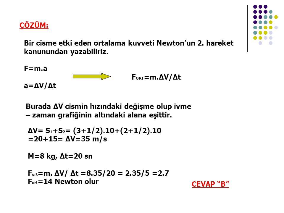 ÇÖZÜM: Bir cisme etki eden ortalama kuvveti Newton'un 2.