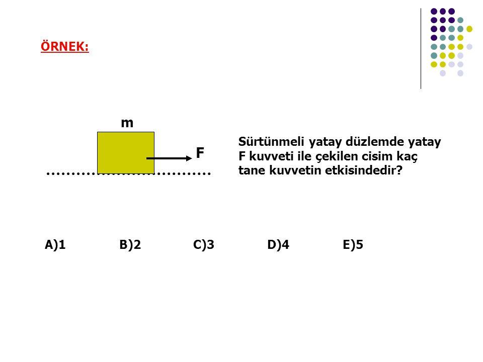 ÖRNEK: m F Sürtünmeli yatay düzlemde yatay F kuvveti ile çekilen cisim kaç tane kuvvetin etkisindedir.