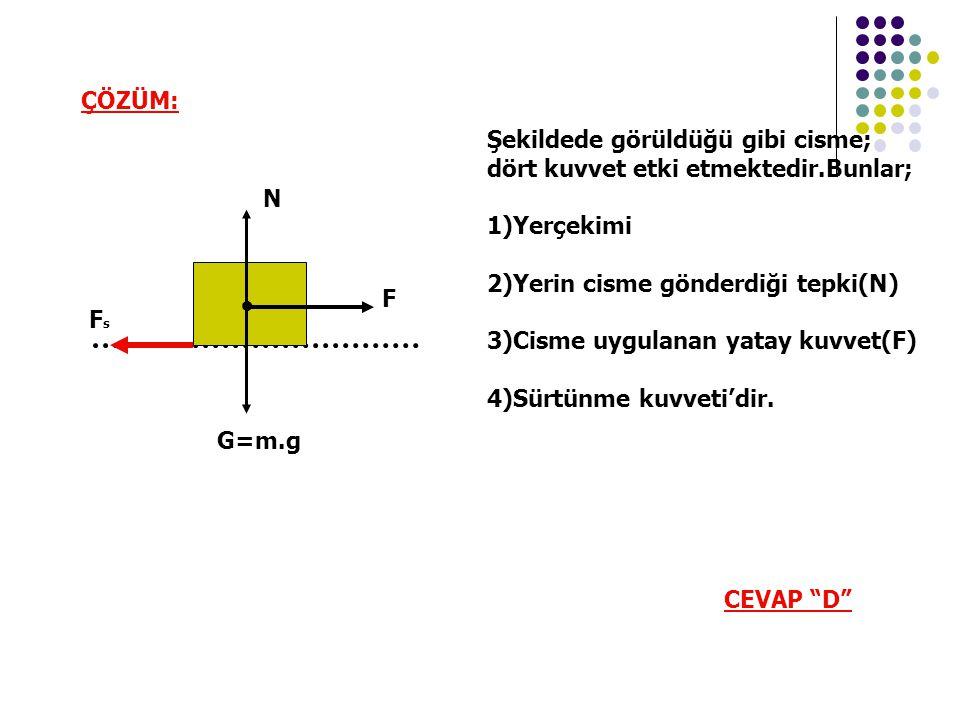 ● ÇÖZÜM: N F G=m.g FsFs Şekildede görüldüğü gibi cisme; dört kuvvet etki etmektedir.Bunlar; 1)Yerçekimi 2)Yerin cisme gönderdiği tepki(N) 3)Cisme uygulanan yatay kuvvet(F) 4)Sürtünme kuvveti'dir.