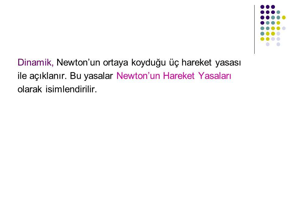 Dinamik, Newton'un ortaya koyduğu üç hareket yasası ile açıklanır.