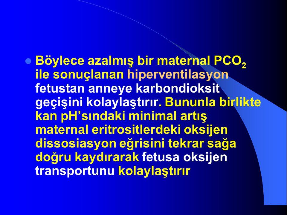 Böylece azalmış bir maternal PCO 2 ile sonuçlanan hiperventilasyon fetustan anneye karbondioksit geçişini kolaylaştırır. Bununla birlikte kan pH'sında