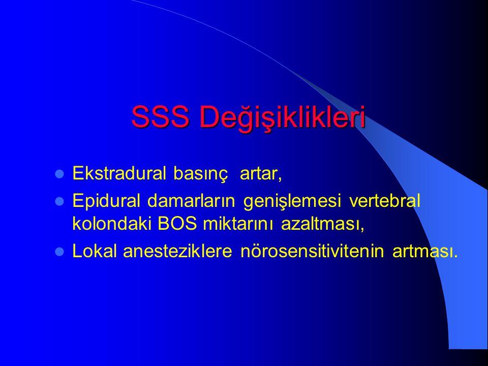 SSS Değişiklikleri Ekstradural basınç artar, Epidural damarların genişlemesi vertebral kolondaki BOS miktarını azaltması, Lokal anesteziklere nörosens