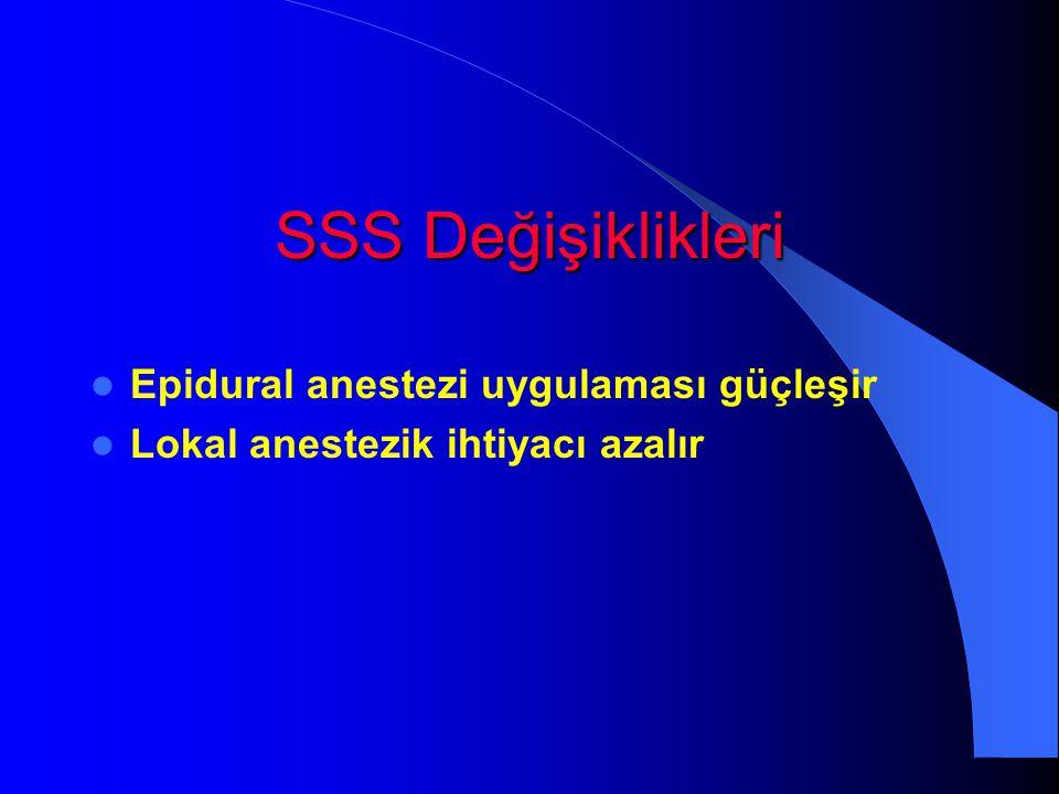 SSS Değişiklikleri Epidural anestezi uygulaması güçleşir Lokal anestezik ihtiyacı azalır