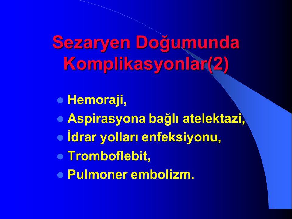 Sezaryen Doğumunda Komplikasyonlar(2) Hemoraji, Aspirasyona bağlı atelektazi, İdrar yolları enfeksiyonu, Tromboflebit, Pulmoner embolizm.