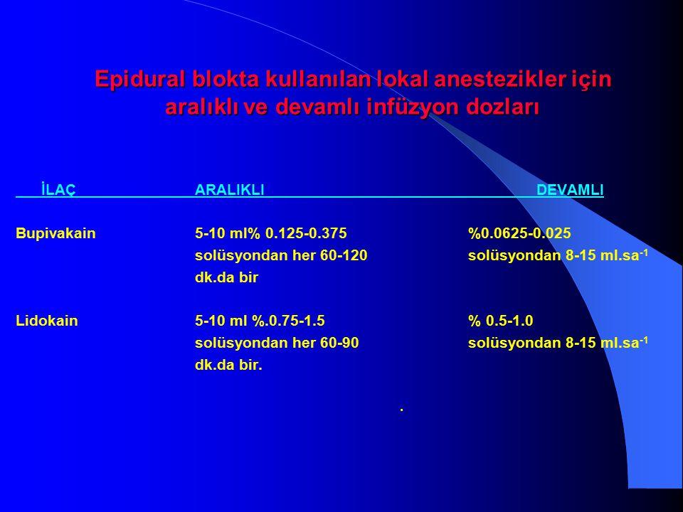 Epidural blokta kullanılan lokal anestezikler için aralıklı ve devamlı infüzyon dozları İLAÇARALIKLIDEVAMLI Bupivakain5-10 ml% 0.125-0.375%0.0625-0.02