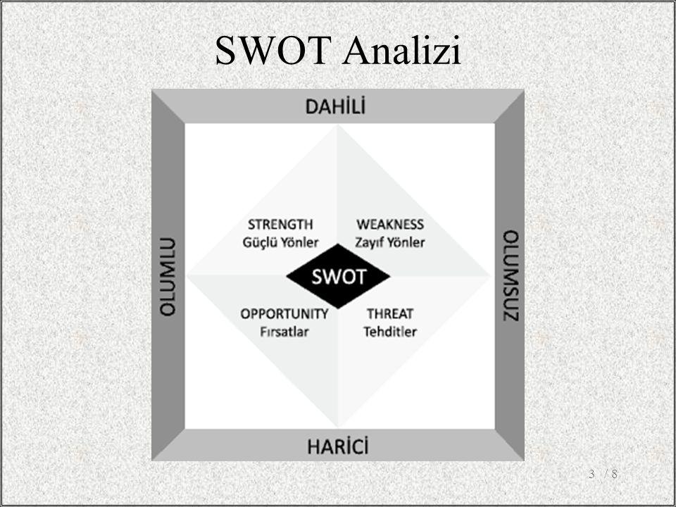 SWOT Analizi / 83