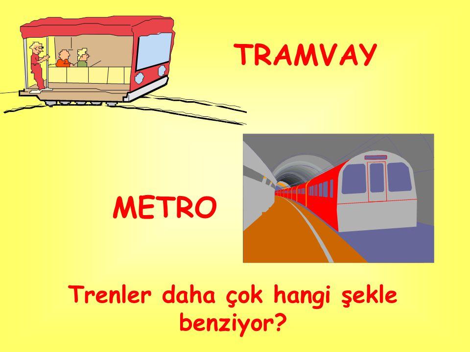 METRO Metrolar yerin altından giden trenlerdir.