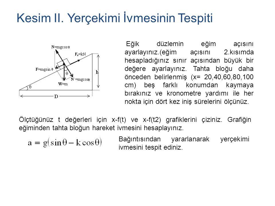 Kesim II. Yerçekimi İvmesinin Tespiti Eğik düzlemin eğim açısını ayarlayınız.(eğim açısını 2.kısımda hesapladığınız sınır açısından büyük bir değere a