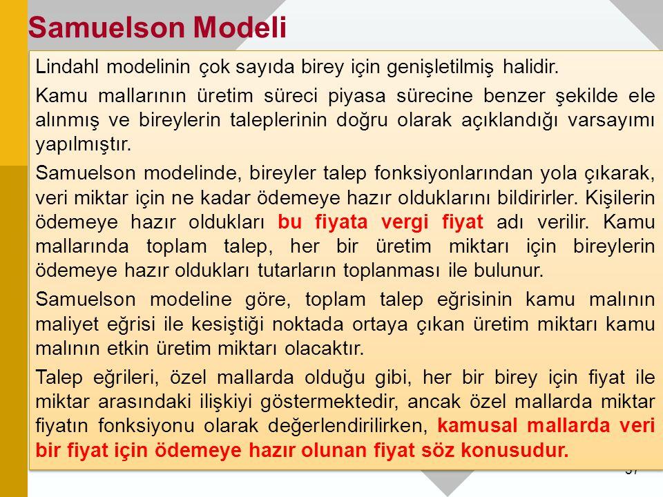 57 Samuelson Modeli Lindahl modelinin çok sayıda birey için genişletilmiş halidir. Kamu mallarının üretim süreci piyasa sürecine benzer şekilde ele al