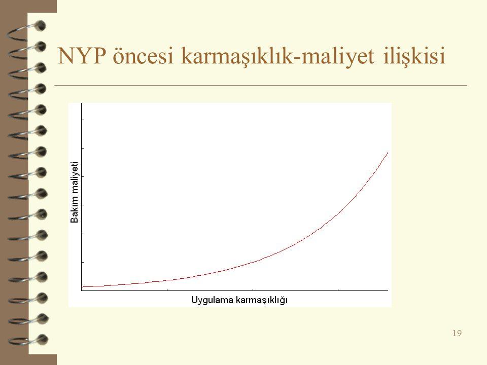 NYP öncesi karmaşıklık-maliyet ilişkisi 19
