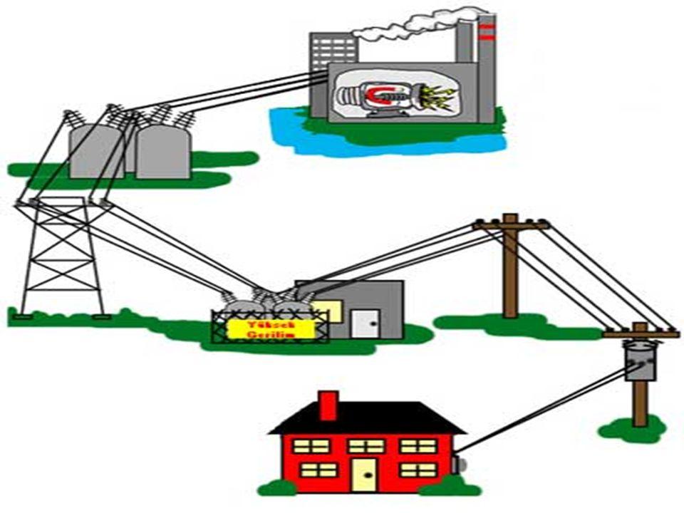 ELEKTRİK ENERJİSİ:  Bu enerji türü karanlık bir odayı aydınlata bilecek bir enerjidir.  Kömür,petrol doğal gaz gibi yakıtların yakılmasıyla ısı ener