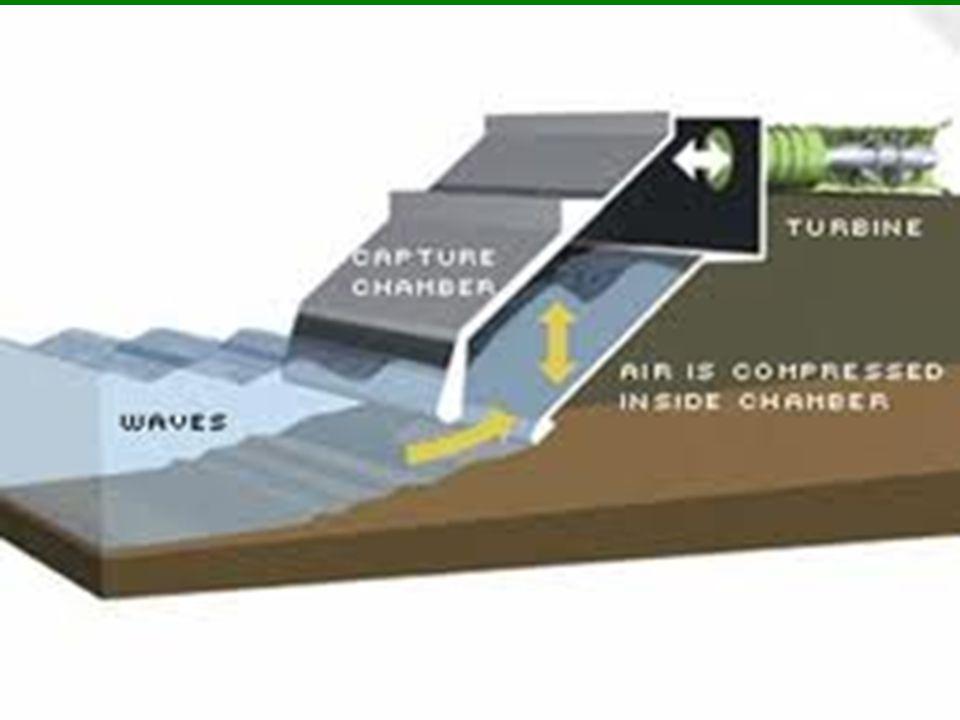  Yandaki resim-  de su enerjisi-  nin gelgit olayın  dan yararlanıl-  mıştır.