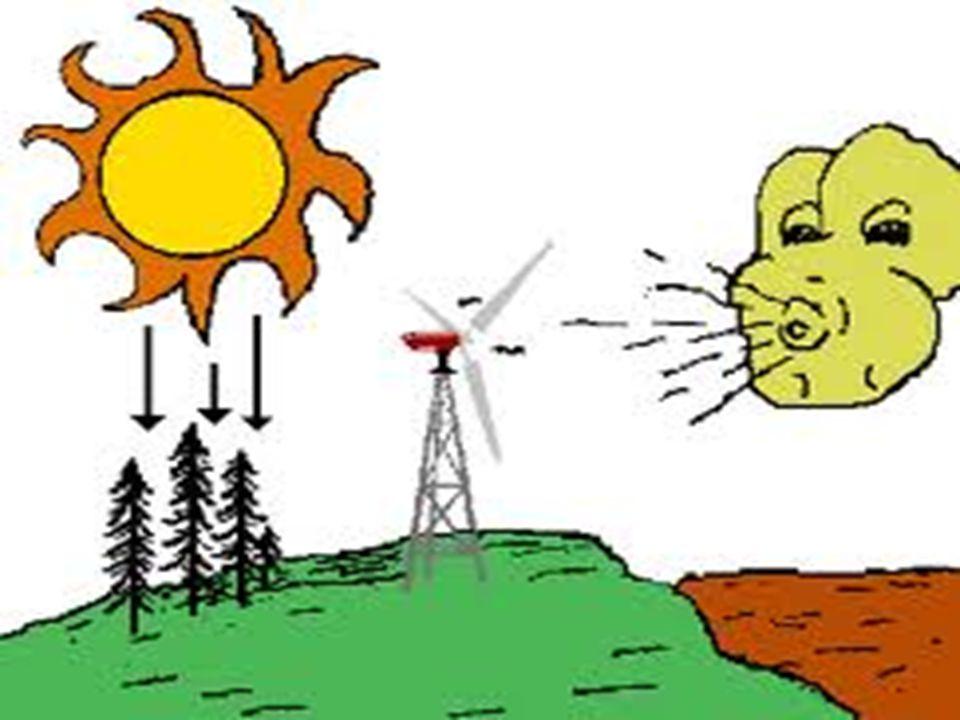 SES ENERJİSİ:  Sesin enerjisi olduğunu nasıl anlayabiliriz?Şu şekilde açıklanabilir.