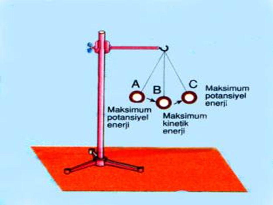POTANSİYEL ENERJİ:  Bir cismin konumu ve durumu ile ship olduğu enerjidir.  Gerilmiş,bir yayda havada duran bir cisimde ve iple tavandan asılı bir m