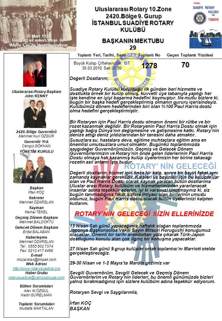 Uluslararası Rotary 10.Zone 2420.Bölge 9. Gurup 2420.Bölge 9. Gurup İSTANBUL SUADİYE ROTARY KULÜBÜ BAŞKANIN MEKTUBU 29 Uluslararası Rotary Başkanı Joh