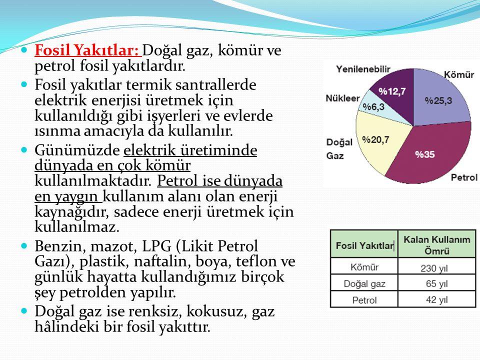 Fosil Yakıtlar: Doğal gaz, kömür ve petrol fosil yakıtlardır. Fosil yakıtlar termik santrallerde elektrik enerjisi üretmek için kullanıldığı gibi işye