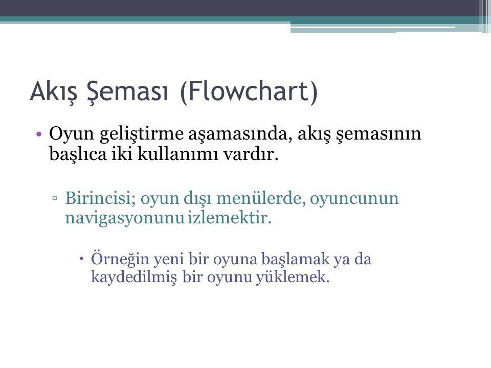Akış Şeması (Flowchart) Oyun geliştirme aşamasında, akış şemasının başlıca iki kullanımı vardır.