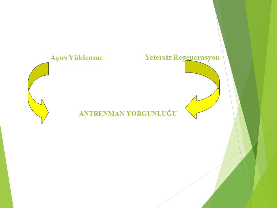 ANTRENMAN YORGUNLUĞU Aşırı Yüklenme Yetersiz Regenerasyon ve/veya