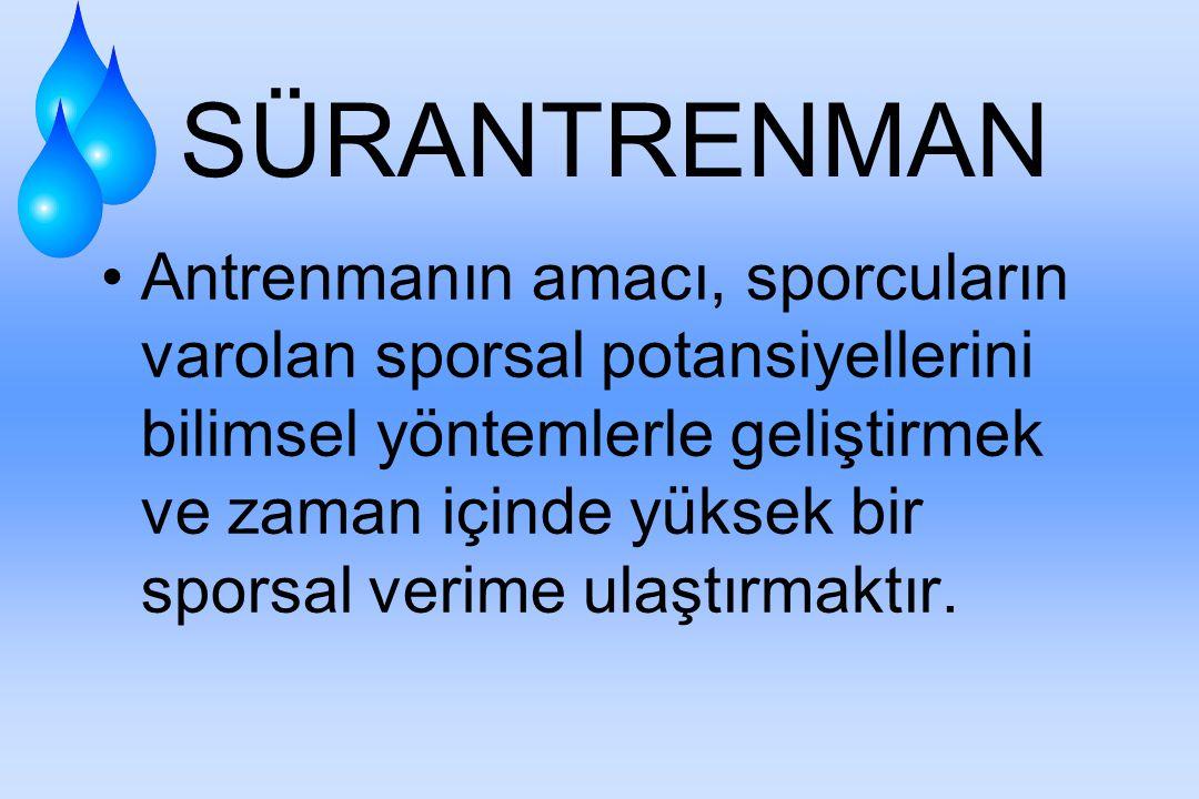 SÜRANTRENMAN