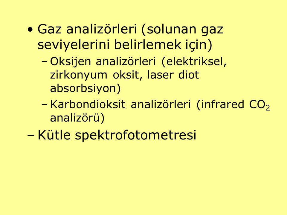 Gaz analizörleri (solunan gaz seviyelerini belirlemek için) –Oksijen analizörleri (elektriksel, zirkonyum oksit, laser diot absorbsiyon) –Karbondioksi